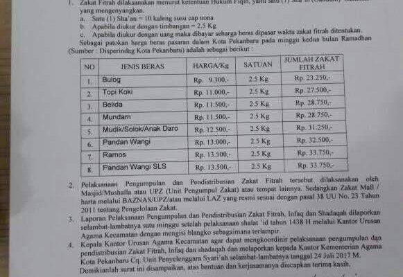 Berikut Ini Daftar Harga Beras Untuk Zakat Fitrah 1438 H di Pekanbaru