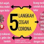 Perhatikan Langkah Berikut Ini, Cara Sederhana Cegah Corona