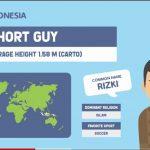 Jika Negara Adalah Manusia, Maka Indonesia Jadi yang Terpendek