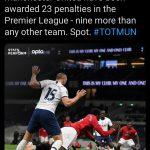 Musim Ini, MU Menjadi Klub Terbanyak Mendapatkan Hadiah Penalti