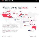 Ternyata, Indonesia Bukanlah Negara dengan Pulau Terbanyak di Dunia