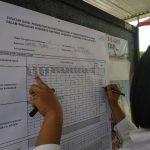 Jumlah TPS di Riau Bertambah Jadi 8,347, Patuhi Protokol Kesehatan