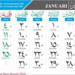 Catatan Sejarah 16 Juli: Kalender Hijriah Dimulai